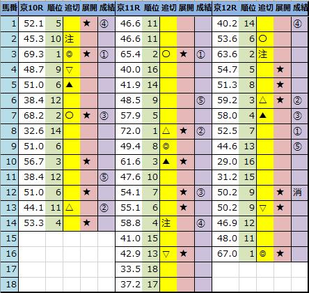 f:id:onix-oniku:20201101162603p:plain