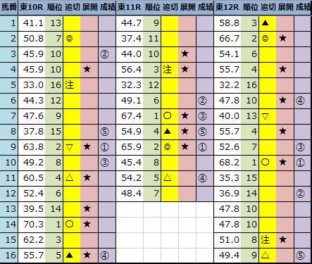 f:id:onix-oniku:20201101163927p:plain