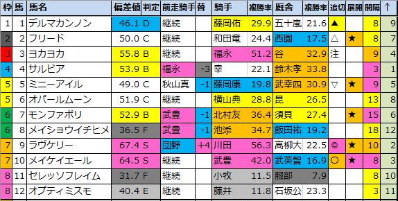 f:id:onix-oniku:20201106175657p:plain