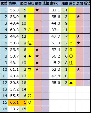 f:id:onix-oniku:20201106202013p:plain