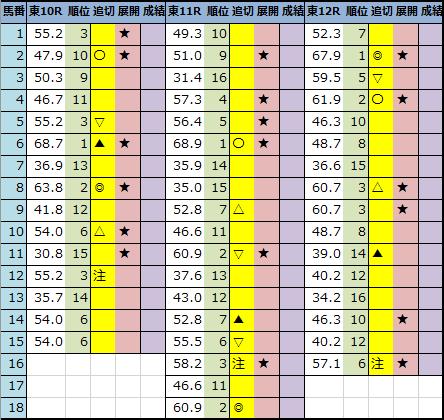 f:id:onix-oniku:20201106202050p:plain