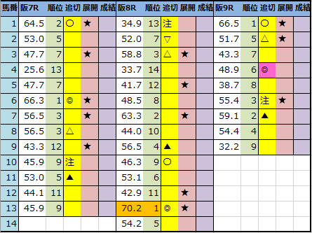 f:id:onix-oniku:20201106202147p:plain
