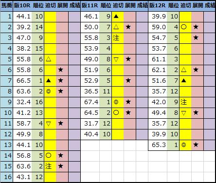 f:id:onix-oniku:20201106202224p:plain