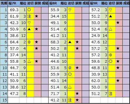 f:id:onix-oniku:20201106202306p:plain