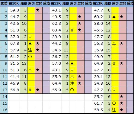 f:id:onix-oniku:20201106202349p:plain