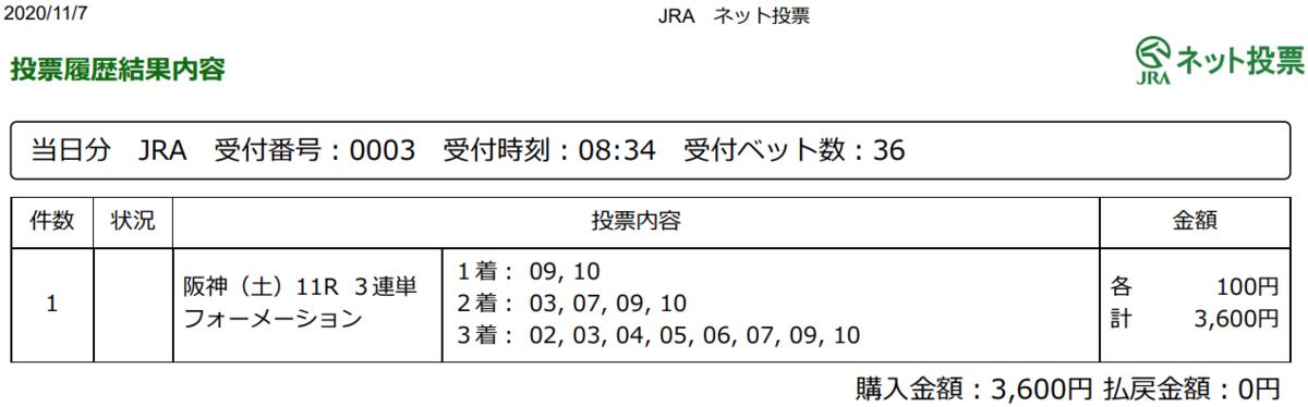 f:id:onix-oniku:20201107083503p:plain