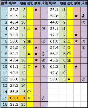 f:id:onix-oniku:20201107163730p:plain