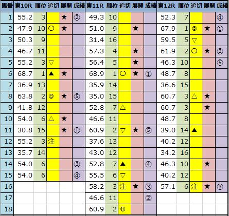 f:id:onix-oniku:20201107163800p:plain