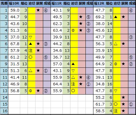 f:id:onix-oniku:20201107163909p:plain