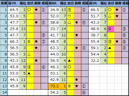 f:id:onix-oniku:20201107164223p:plain