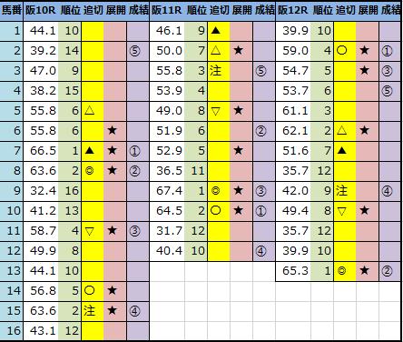 f:id:onix-oniku:20201107164252p:plain