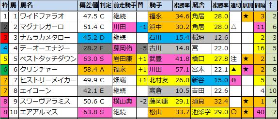 f:id:onix-oniku:20201107184412p:plain