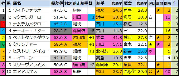 f:id:onix-oniku:20201107184502p:plain