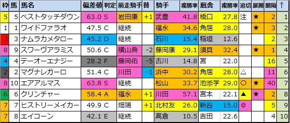 f:id:onix-oniku:20201107185108p:plain