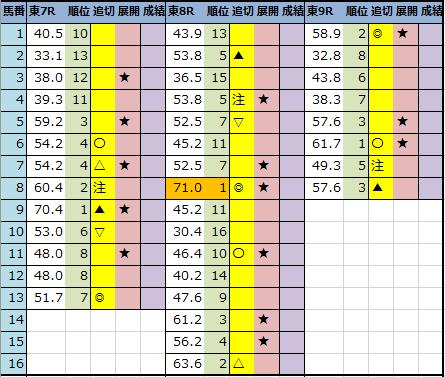 f:id:onix-oniku:20201107195009p:plain