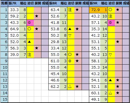 f:id:onix-oniku:20201107195113p:plain