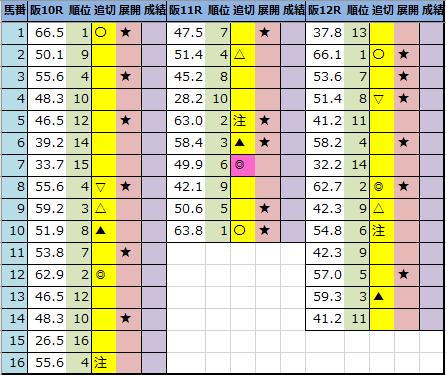 f:id:onix-oniku:20201107195142p:plain