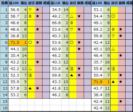 f:id:onix-oniku:20201107195316p:plain