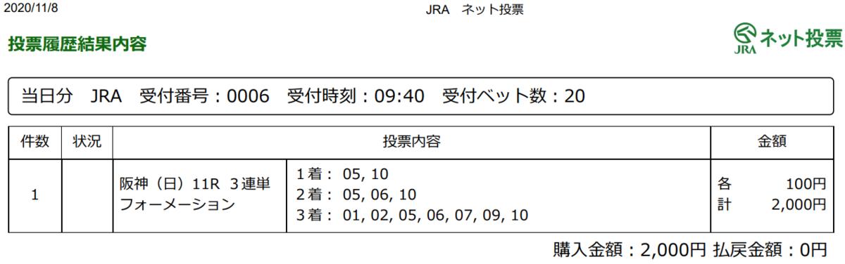 f:id:onix-oniku:20201108094137p:plain