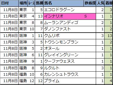 f:id:onix-oniku:20201108172720p:plain