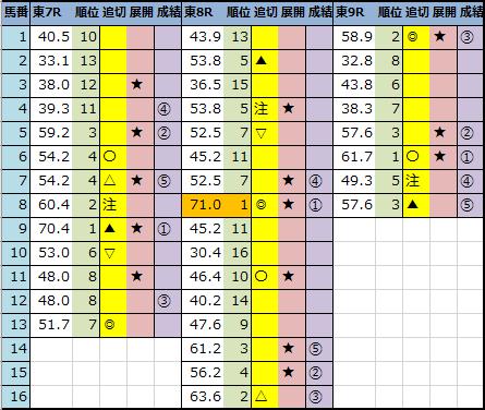 f:id:onix-oniku:20201108172904p:plain