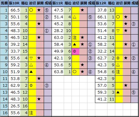 f:id:onix-oniku:20201108173259p:plain