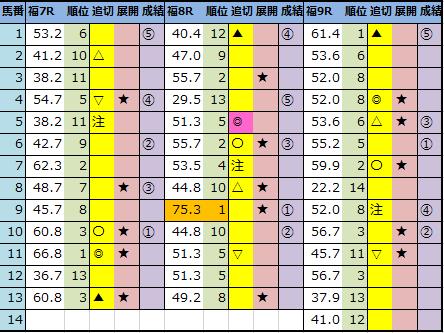 f:id:onix-oniku:20201108173341p:plain