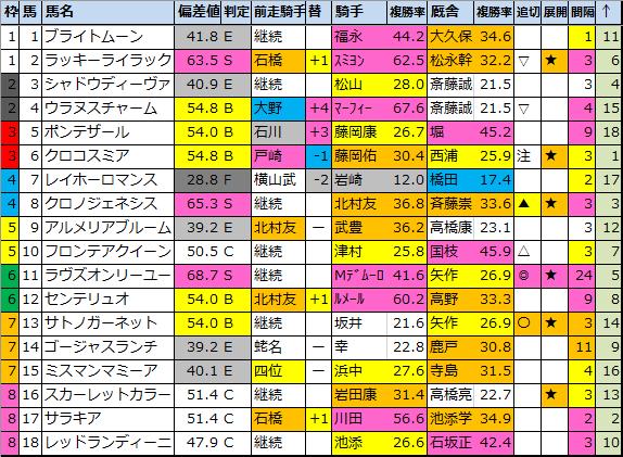 f:id:onix-oniku:20201112163248p:plain