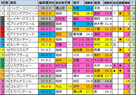 f:id:onix-oniku:20201112163326p:plain