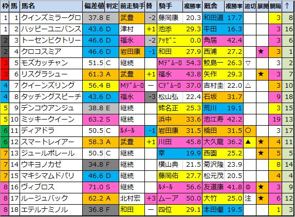 f:id:onix-oniku:20201112163358p:plain