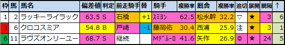 f:id:onix-oniku:20201112164618p:plain