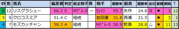 f:id:onix-oniku:20201112164643p:plain