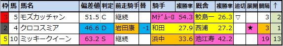 f:id:onix-oniku:20201112164717p:plain