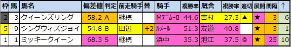 f:id:onix-oniku:20201112164807p:plain