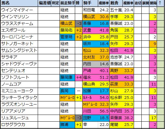 f:id:onix-oniku:20201112175722p:plain