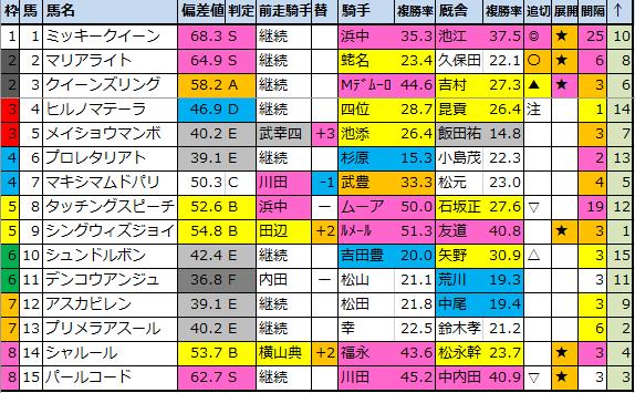 f:id:onix-oniku:20201112180115p:plain