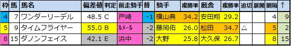 f:id:onix-oniku:20201112203032p:plain