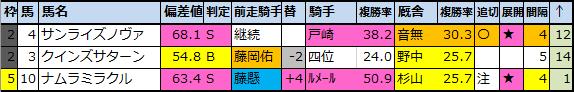 f:id:onix-oniku:20201112203100p:plain