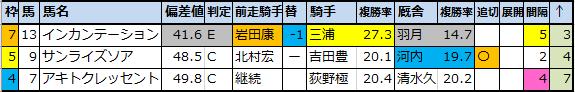 f:id:onix-oniku:20201112203132p:plain
