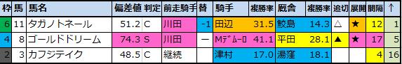 f:id:onix-oniku:20201112203206p:plain