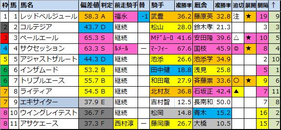 f:id:onix-oniku:20201112223418p:plain