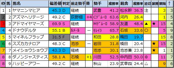 f:id:onix-oniku:20201112223458p:plain