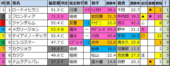 f:id:onix-oniku:20201112223534p:plain