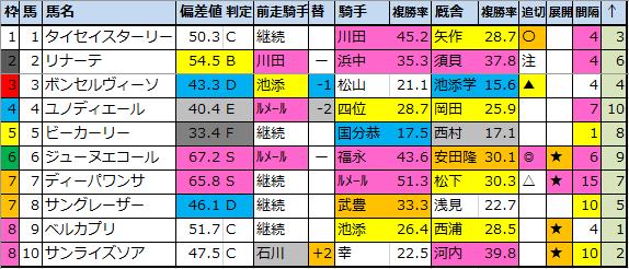 f:id:onix-oniku:20201112223603p:plain