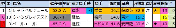f:id:onix-oniku:20201112224602p:plain