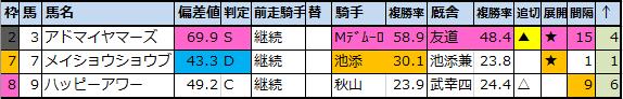 f:id:onix-oniku:20201112224706p:plain