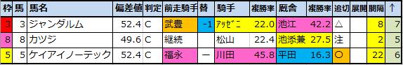 f:id:onix-oniku:20201112224741p:plain