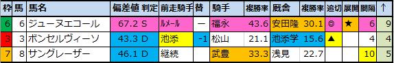 f:id:onix-oniku:20201112224817p:plain