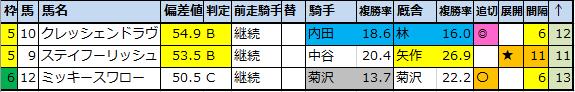 f:id:onix-oniku:20201113073233p:plain