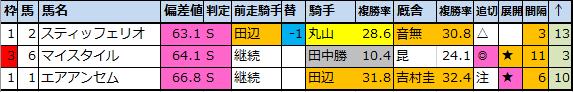 f:id:onix-oniku:20201113073306p:plain